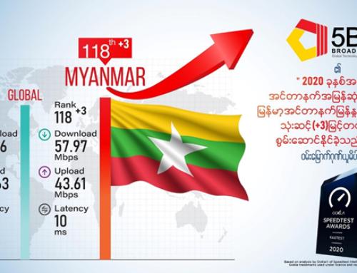 5BB Broadband ၏ အင်တာနက်အမြန်ဆုံးဆုနှင့်အတူ မြန်မာ့အင်တာနက်မြန်နှုန်း ကမ္ဘာ့အဆင့်သုံးဆင့် (+3) မြင့်တက်